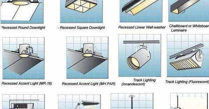 types of light fixtures list of light fixtures styles. Black Bedroom Furniture Sets. Home Design Ideas