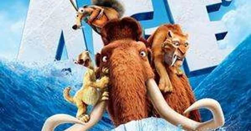 Ice Age Continental Drift  Wikipedia