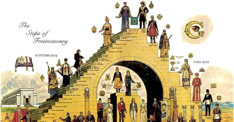 The Most Powerful Freemasons Ever - Business Insider