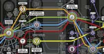 A Film-By-Film Breakdown Of Why The Marvel Cinematic Timeline Makes No Sense