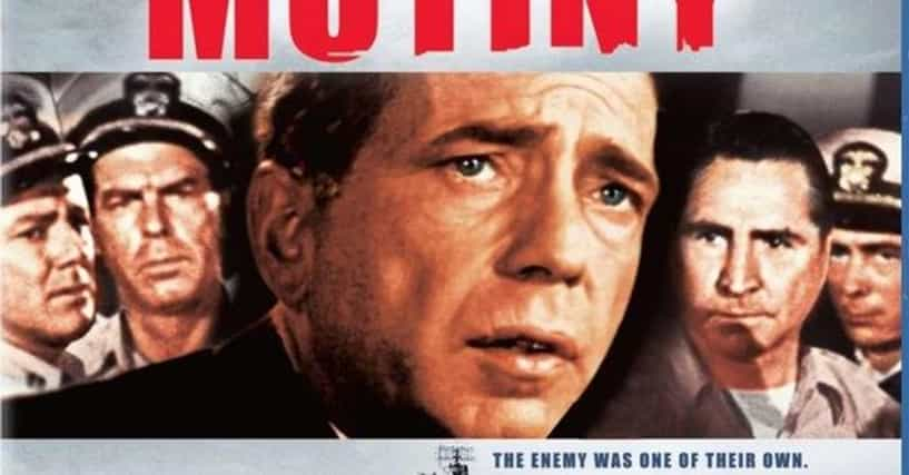 a comprehensive movie analysis of caine mutiny This film is a 1954 american drama set during world war ii, directed by edward dmytryk and produced by stanley kramer the movie is based on the 1951 pulitzer prize winning novel the caine mutiny by herman wouk.