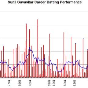 Sunil Gavaskar is listed (or ranked) 9 on the list Famous Athletes from India