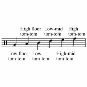 Tom-tom drum