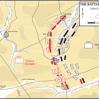 Battle of Ramillies