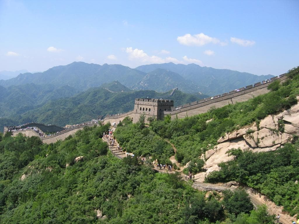Image of Random Top Must-See Attractions in Beijing