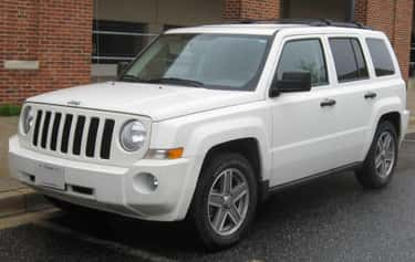 Jeep Patriot is listed (or ranked) 2 on the list Cheapest Cars to Insure