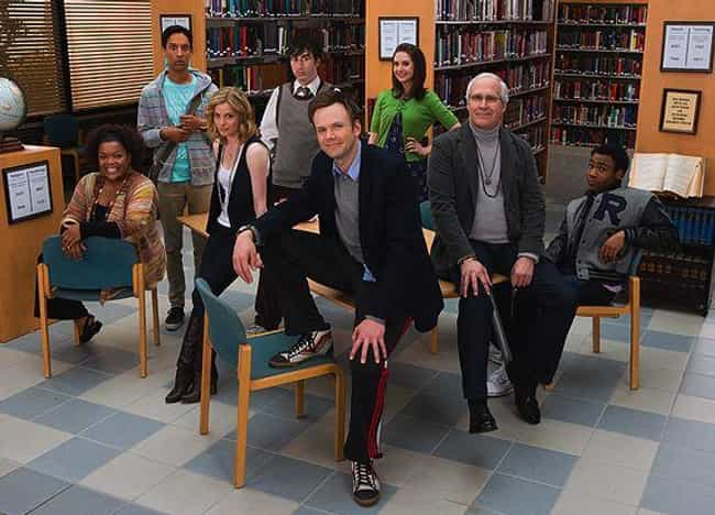 Community is listed (or ranked) 4 on the list What to Watch If You Love The Office