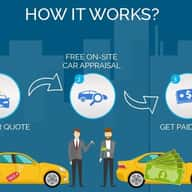 Cash for Cars in Baldwin NY