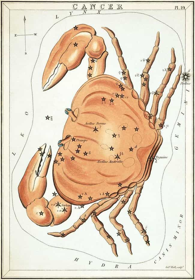 Cancer (June 21 - July 2... is listed (or ranked) 4 on the list The Least Compatible Zodiac Signs