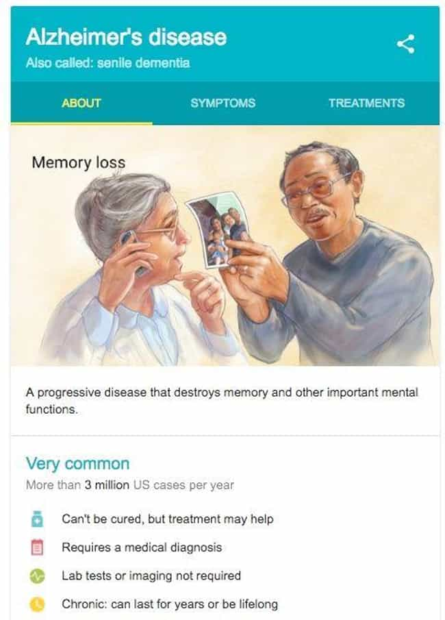 Alzheimer's disease is listed (or ranked) 4 on the list 48 Totally Weird Medical Drawings Google Thinks You Need