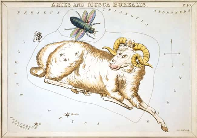 Aries (March 21 - April ... is listed (or ranked) 1 on the list Each Zodiac Sign's Deepest Darkest Secret Revealed