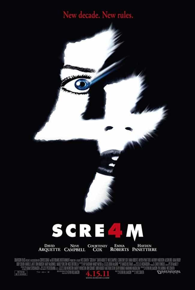 Scream 4 is listed (or ranked) 2 on the list Every Movie (and Series) in the Scream Franchise, Ranked