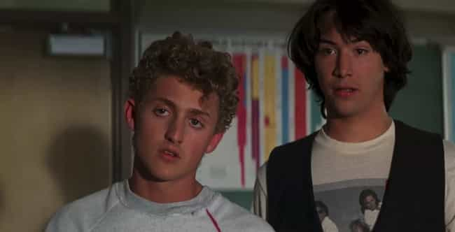 Bill & Ted's Excellent Adventu... is listed (or ranked) 6 on the list '80s Movie Fan Theories