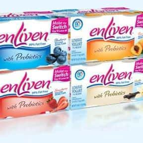 Ganeden Biotech is listed (or ranked) 24 on the list The Best Probiotics Brands