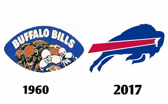 Buffalo Bills is listed (or ranked) 2 on the list The Fascinating Evolution Of Sports Team Logos