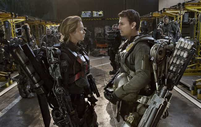 Edge of Tomorrow is listed (or ranked) 2 on the list What The Year 2020 Should Look Like, According To Science Fiction