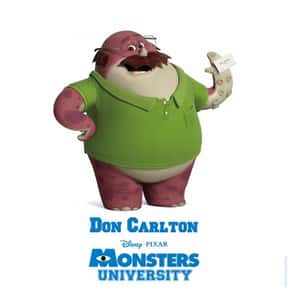 Monsters University Characters Cast List Of Characters From Monsters University