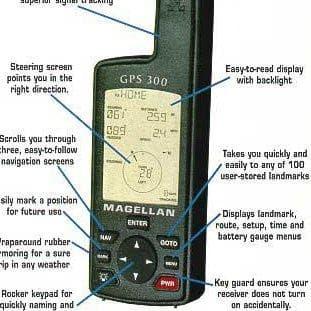 Magellan on Random Best GPS Brands