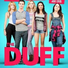 The DUFF is listed (or ranked) 23 on the list The Funniest Movies About High School