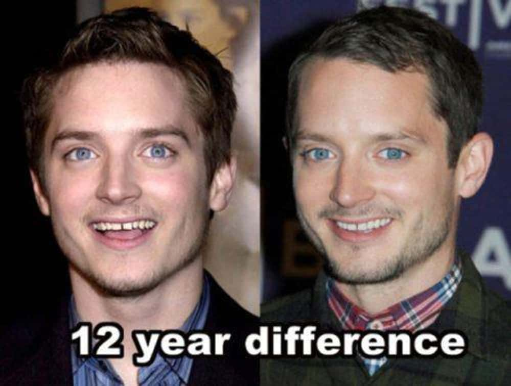 Elijah Wood is listed (or ranked) 1 on the list 20 Celebrities Who Never Seem to Age a Day
