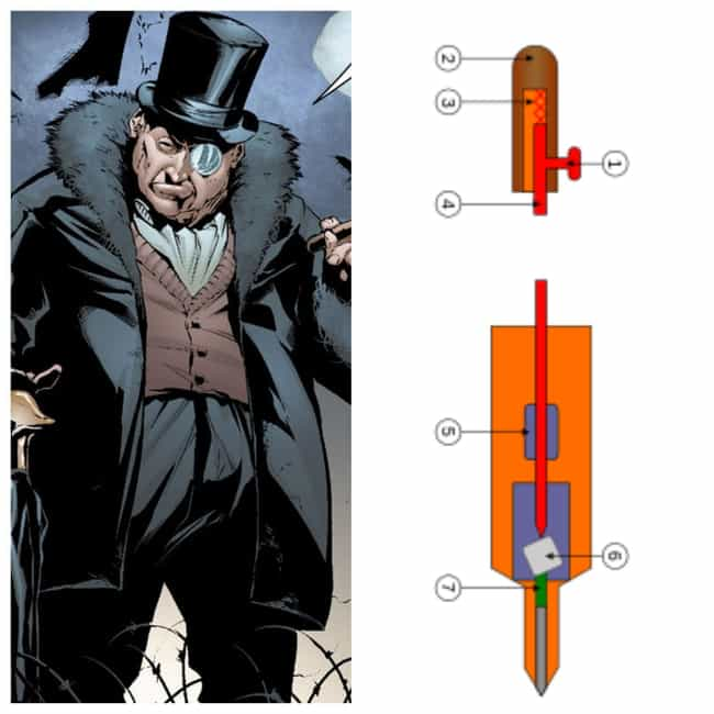 Batman Villain: The Peng... is listed (or ranked) 1 on the list The Top 5 Real-Life Versions of Batman Villains