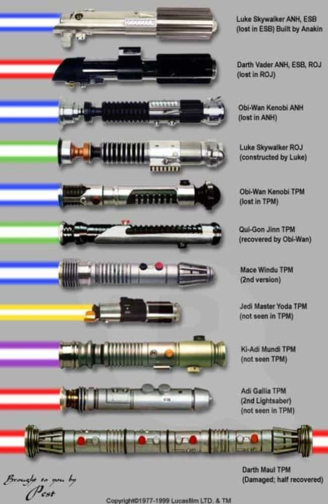 Lightsabers is listed (or ranked) 2 on the list 43 Star Wars Gifts Your Nerd Will Love