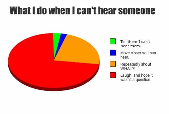 What I Do When I Can't H... is listed (or ranked) 4 on the list 26 Hilarious Graphs That Everyone Can Relate To