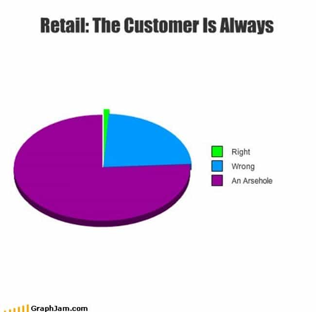 Retail: The Customer Is ... is listed (or ranked) 3 on the list 26 Hilarious Graphs That Everyone Can Relate To