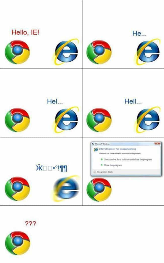 :-( is listed (or ranked) 3 on the list The 20 Funniest Internet Explorer Jokes on the Internet