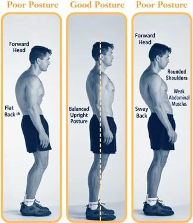 Stand Up Straight is listed (or ranked) 1 on the list 27 Effective Tips for Men to Look Younger
