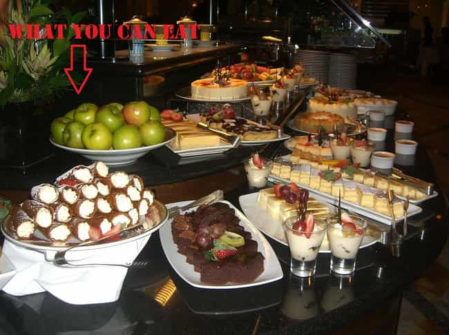 Dessert Bars is listed (or ranked) 2 on the list The Worst Things to See When You're Dieting