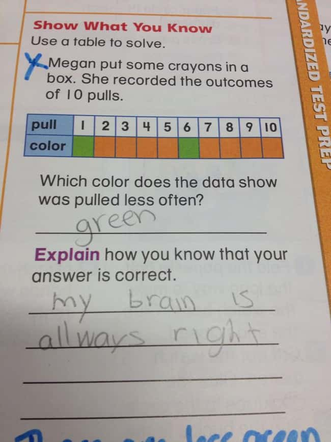 Every Single Teim is listed (or ranked) 45 on the list 53 Hilarious Test Answers From Kids
