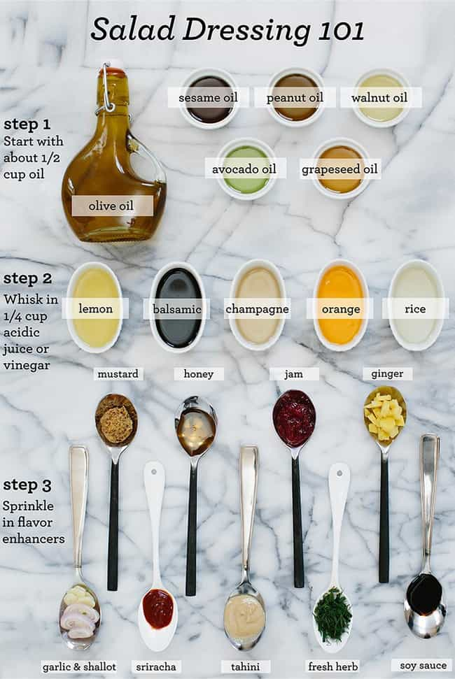 Make Your Own Dressings is listed (or ranked) 4 on the list 29 Awesome Kitchen Hacks and Cooking Tips