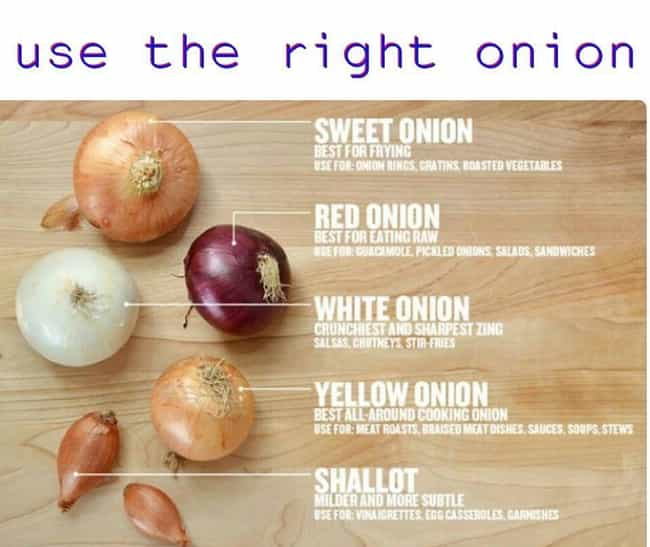 Always Use the Best Onion for ... is listed (or ranked) 2 on the list 29 Awesome Kitchen Hacks and Cooking Tips