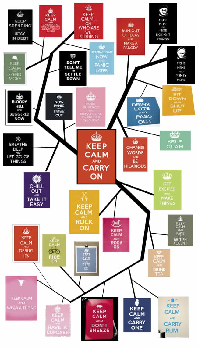 Keep Calm and Carry On is listed (or ranked) 1 on the list 25 Memes That Need to Die