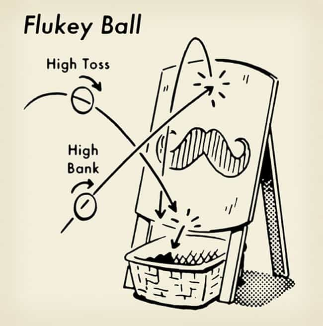 Graze The Board To Win Flukey Ball