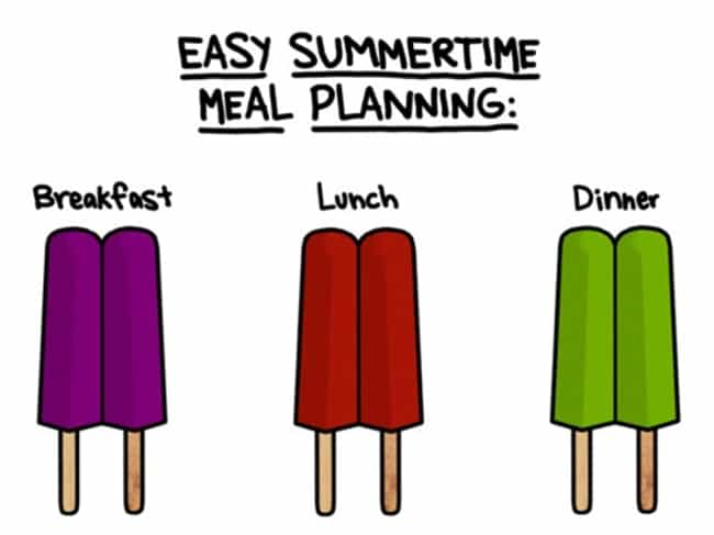 Meal Planning Becomes Signific... is listed (or ranked) 1 on the list Signs You Know Summer Vacation Is Here