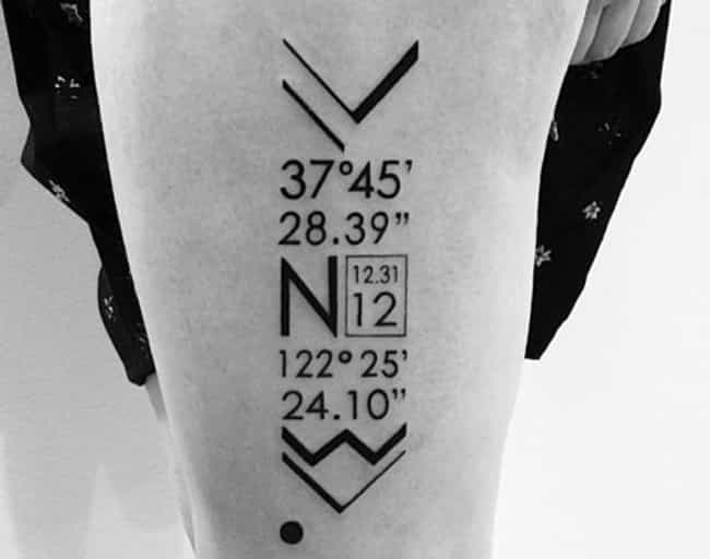 Commemorate Your First Meeting is listed (or ranked) 1 on the list 27 of the Most Amazing Number Tattoos, Ever