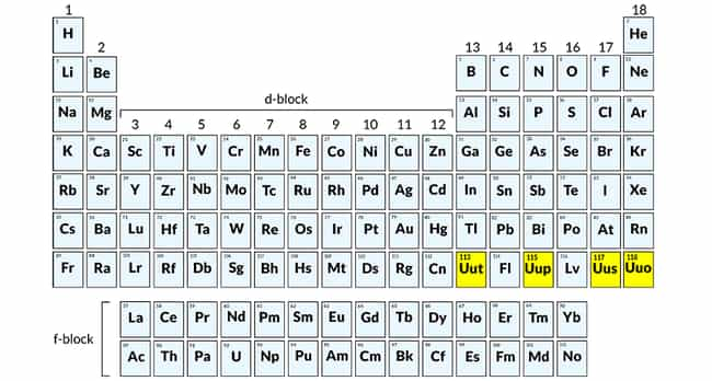 Greatest scientific discoveries of 2015 four new elements officially j is listed or ranked 1 on urtaz Images