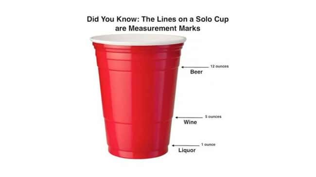 Measure Your Drinks This Way f is listed (or ranked) 34 on the list Super Bowl Party Hacks You're Going to Want to Know About