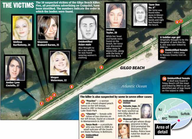 The Long Island Serial Killer is listed (or ranked) 2 on the list Active Serial Killers Who Still Haven't Been Caught