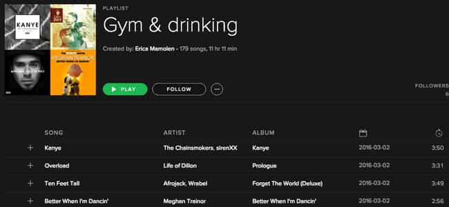 More Like Gym & Drin... is listed (or ranked) 3 on the list The Weirdest Spotify Playlists That Exist for Some Reason