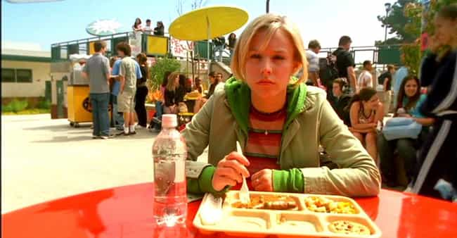 The show was mostly shot in Sa... is listed (or ranked) 4 on the list 21 Things You Didn't Know About Veronica Mars