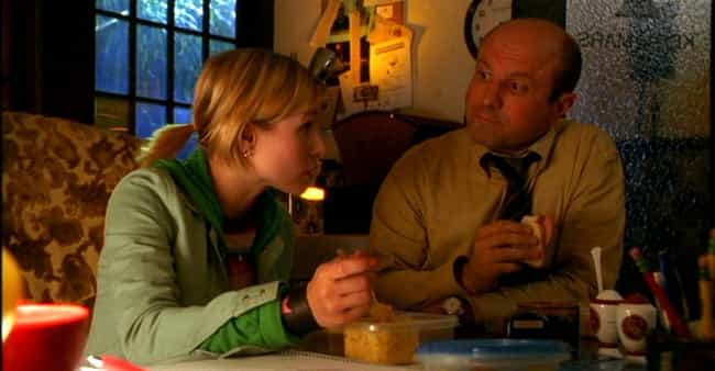 Veronica and Keith appeared in... is listed (or ranked) 5 on the list 21 Things You Didn't Know About Veronica Mars