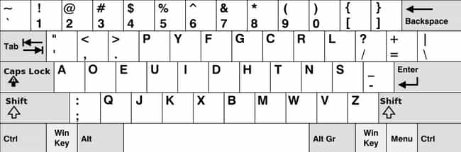 Dvorak Simplified Keyboard is listed (or ranked) 3 on the list Alternative Keyboards That Are Way Better Than QWERTY