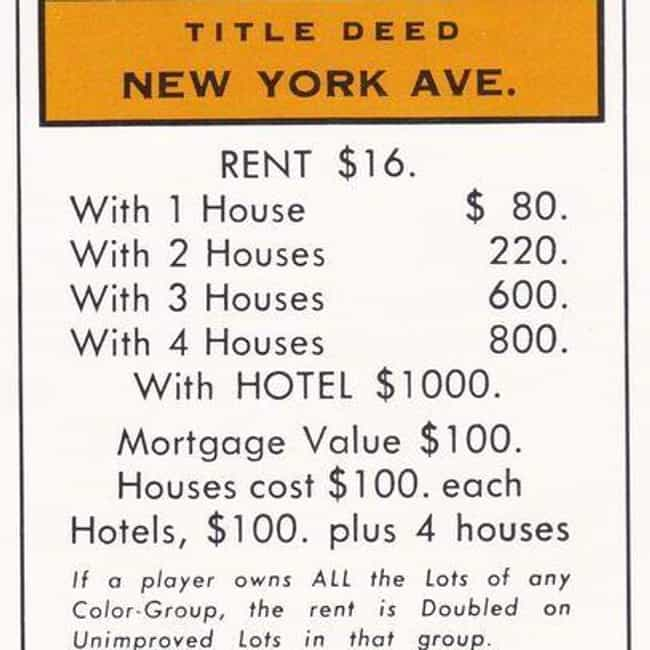 New York Avenue is listed (or ranked) 1 on the list All The Monopoly Properties, Ranked