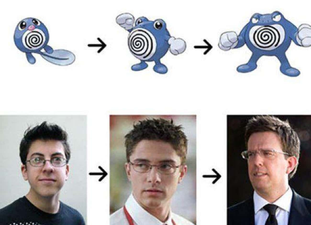 Ed Helms Is a Poliwrath? is listed (or ranked) 4 on the list 23 Hilarious Celebrity Pokemon Evolutions That Make Too Much Sense