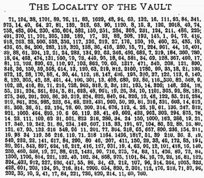 Beale's Code is listed (or ranked) 3 on the list Unsolved Codes and Ciphers That Might Just Be Jokes (Or Even Gibberish)