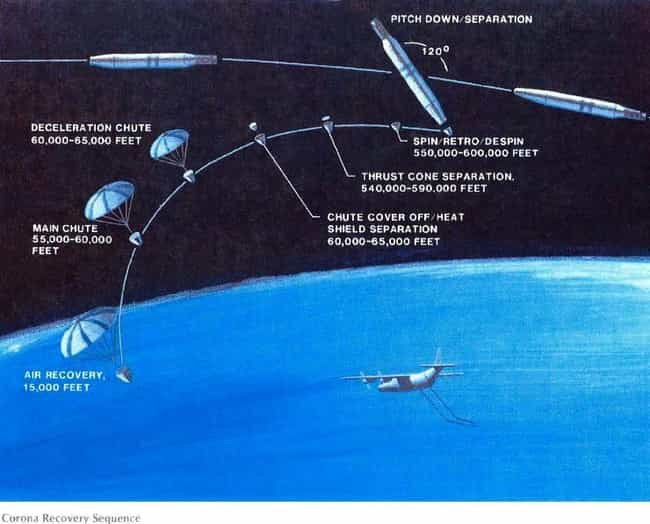 Recover an Orbiting Sate... is listed (or ranked) 3 on the list 10 Things You Didn't Know America Did Before Anyone Else