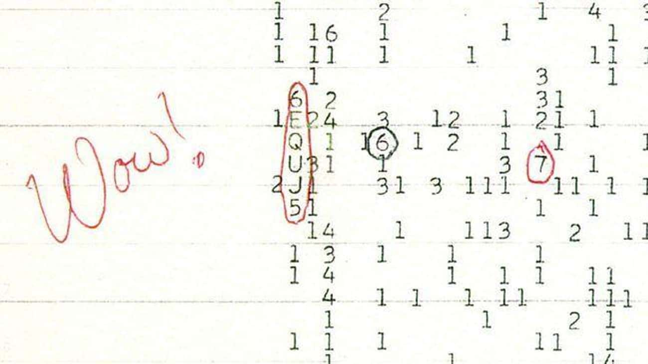 The Wow! Signal Could Be a Message from Another Galaxy